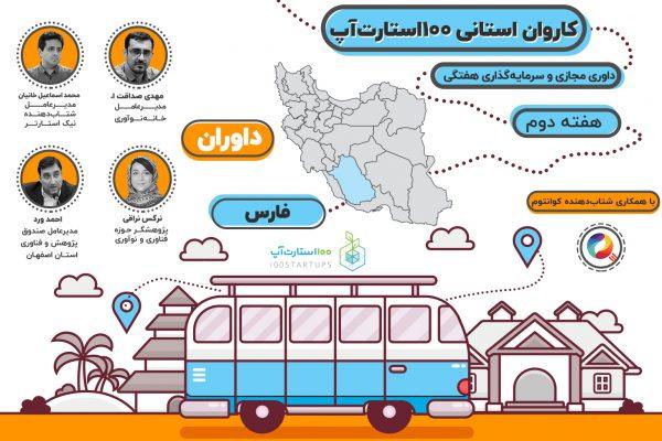 کاروان استانی صد استارتاپ را مشاهده می کنید که با سفر مجازی بر روی نقشه ایران هر هفته به یک یا چند استان می رود.و این هفته به استان فارس سفر کرده است.