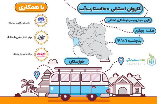 اروان استانی 100استارتاپ را مشاهده میکنید که روی نقشه ی ایران سفر میکند و هر هفته به یک استان میرود.