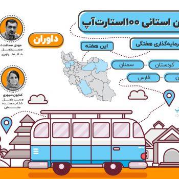 کاروان استانی صد استارتاپ را مشاهده می کنید کا با سفر بر روی نقشه ایران هر هفته به یک یا چند استان می رود.