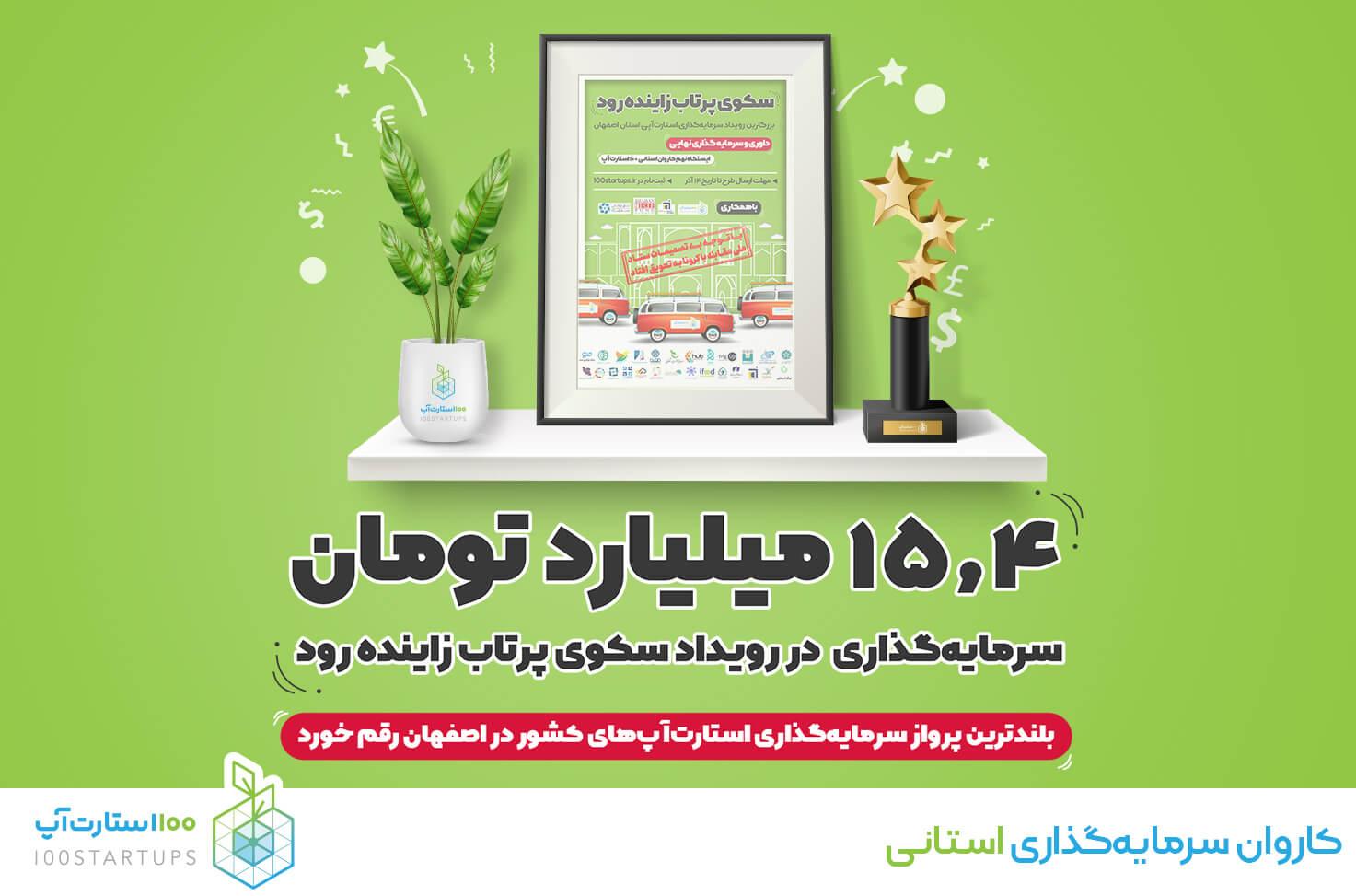 بلندترین پرواز سرمایه گذاری استارتاپهای کشور در اصفهان رقم خورد